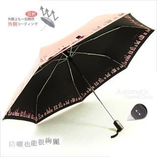 【RainBow】城市光廊-UV雙彩印自動傘(共四色)