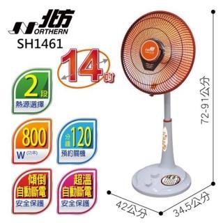 【北方】14吋碳素電暖器(SH1461)