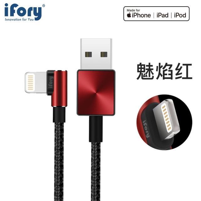 【iFory】USB-A
