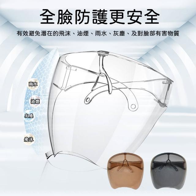 【丸丸媽咪】壓克力防護面罩(眼罩 護目 防塵 防噴濺 臉罩 透明面罩 防護罩 抗UV 防疫隔離)