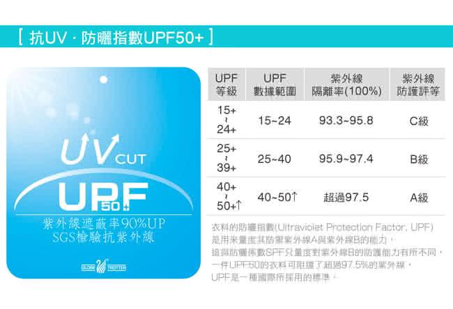 UV_information-03.jpg?t=1461827922298