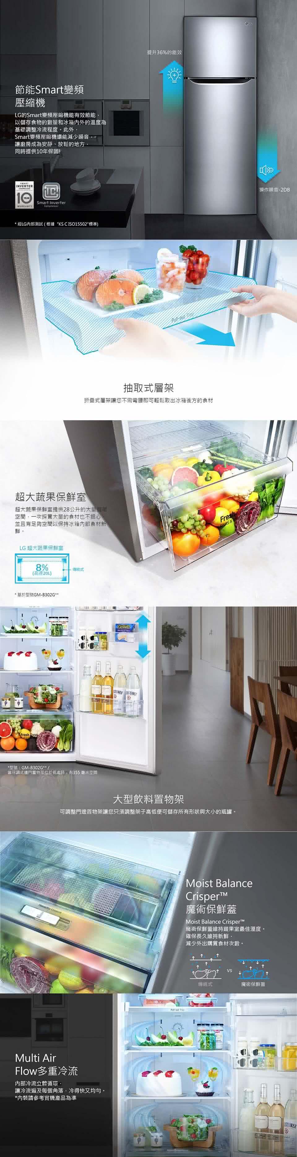 包租公必看 租屋客最愛的十大冰箱推薦