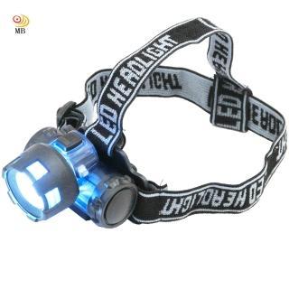 【月陽】3W160流明聚焦頭戴式強光LED頭燈電筒(6617)