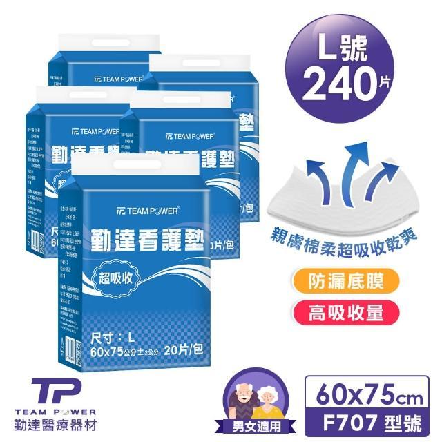 【勤達】看護墊/產褥墊 -L-60x75cm◆20片X12包/箱-共240片(箱購價;看護墊;產褥墊;成人紙尿褲)