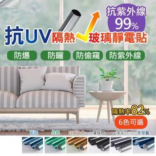 防紫外線抗UV隔熱玻璃貼(1入)