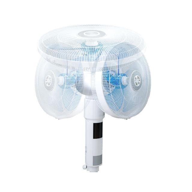 【Kaiser】威寶4D循環立扇KSF360(循環立扇)