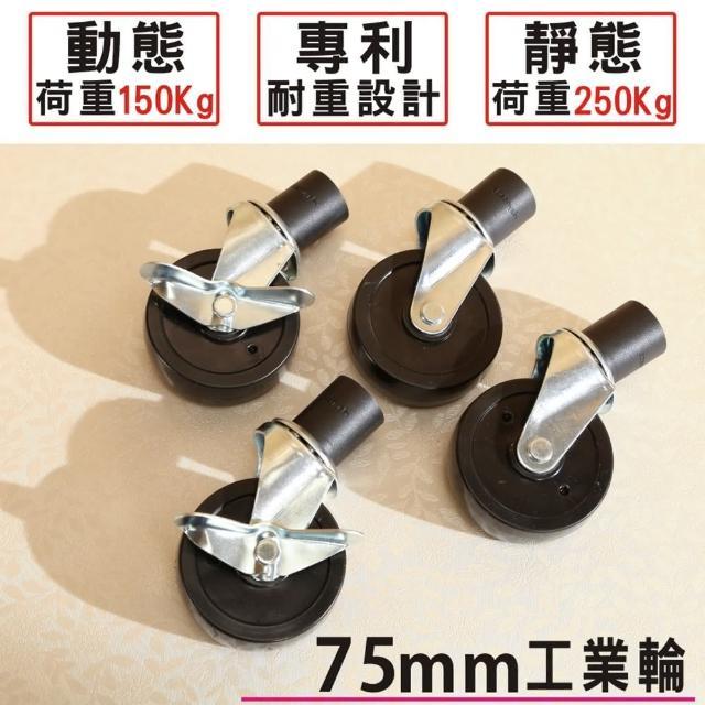 【BuyJM】專利設計層架專用工業輪(二煞二活)