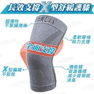 京美長效支撐X型舒緩護膝體驗組