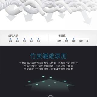 【ISHUR伊舒爾】台灣製造 3M防潑水記憶床墊 宿舍單人3尺(學生床墊/日式床墊/透氣抑菌/多色任選)
