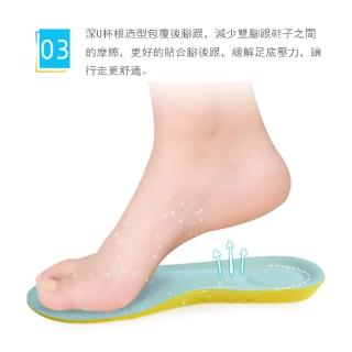 【MAGIC SHOE PAD】KK174最新第三代升級版運動鞋墊(透氣減壓抗震/舒緩腳痛/扁平足高足弓適用)
