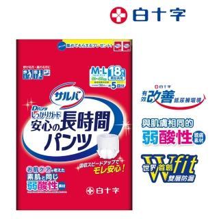 【白十字】雙層D超瞬吸防漏復健褲M-L(箱購54片/18片x3包-日本原裝進口)