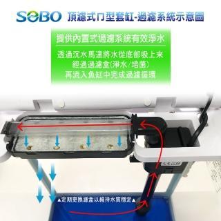 【SOBO 松寶】頂濾式ㄇ型套缸S-黑白兩色可選(24-30cm魚缸)