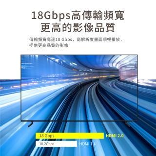 【PX大通】UH-1.5M 1.5公尺4K@60超高速HDMI線 公對公影音傳輸線 支援乙太網路連接(真4K高畫質/電腦電視)