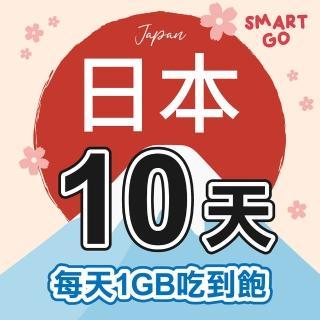 【TEL25】日本網卡上網卡 10日 4G上網 吃到飽上網SIM卡(不限流量  插卡即用)