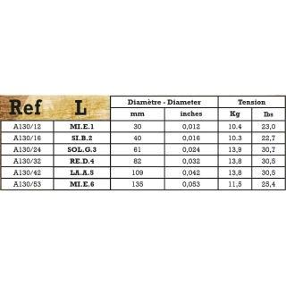 【Savarez】A130L 黃銅民謠木吉他弦 12-53(台灣公司貨 商品品質有保障)