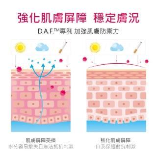 【BIODERMA 貝膚黛瑪 官方直營】買一送一 舒敏賦活眼部精華乳 15ml(舒服眼霜)