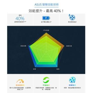 【ASUS 華碩】VivoBook S513EQ 15.6吋OLED輕薄筆電-酷玩黑(i5-1135G7/16G/512G PCIE SSD/MX350 2G/W10)
