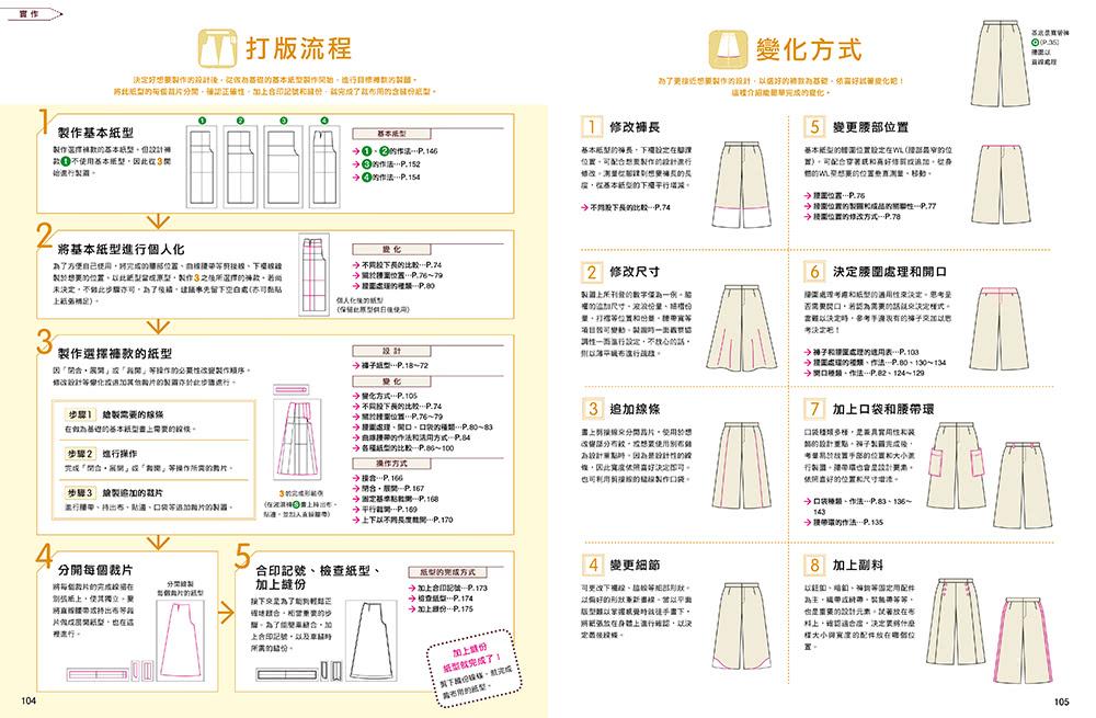 服裝版型研究室 褲子篇