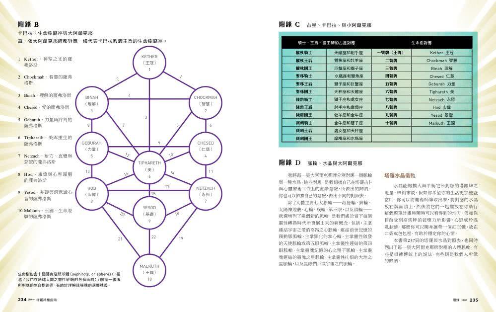 塔羅終極指南:世界塔羅大師之作 78張阿爾克那牌義解析 啟發靈性直覺
