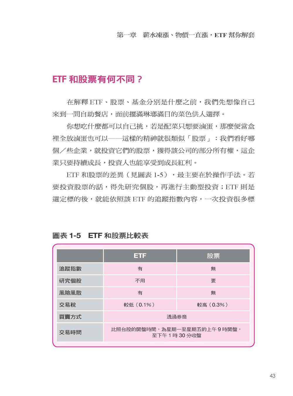 我畢業五年用ETF賺400萬:每月1千元就能開始!不用兼差斜槓 兩檔ETF年賺20%以上