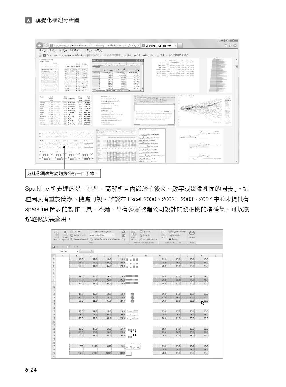 Excel商業智慧分析|樞紐分析X大數據分析工具PowerPivot及PowerView(適用Office365/2013/2